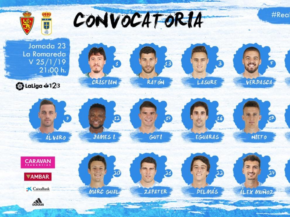 Convocatoria del Real Zaragoza para el partido ante el Oviedo.
