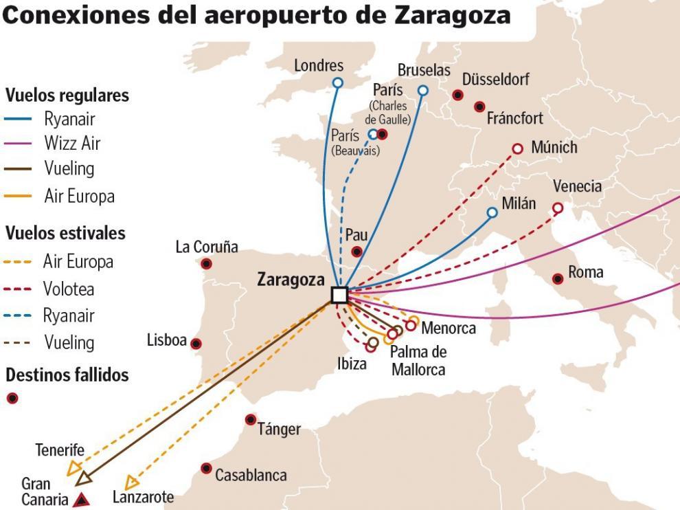Conexiones del aeropuerto de Zaragoza.