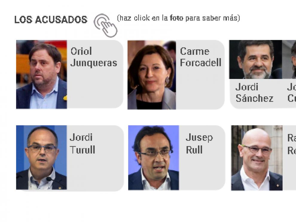 Los líderes independentistas que serán juzgados por el Procés