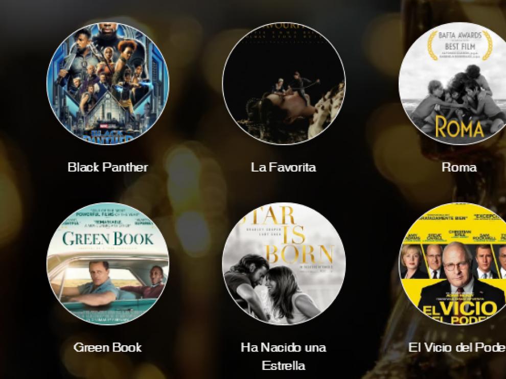 Algunas de las películas nominadas a los Premios Óscar 2019.