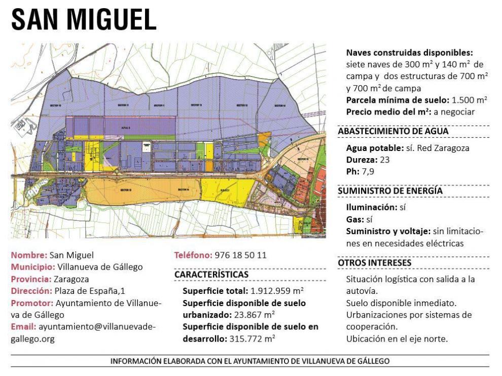 Ficha técnica del polígono San Miguel.