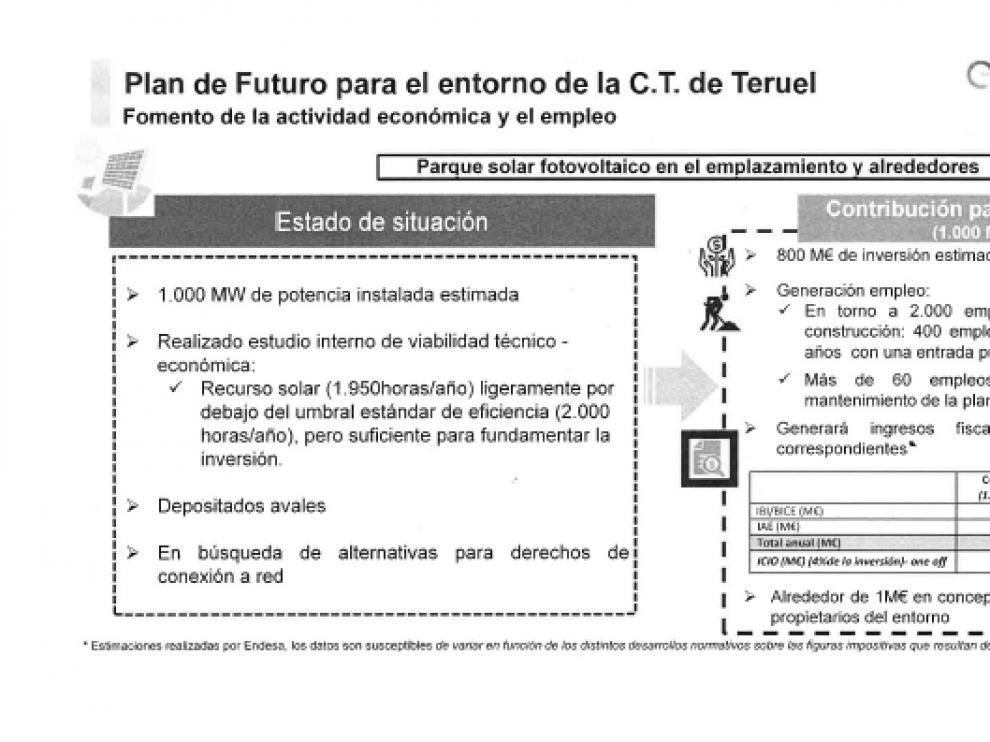 Plan de acompañamiento presentado por Endesa.
