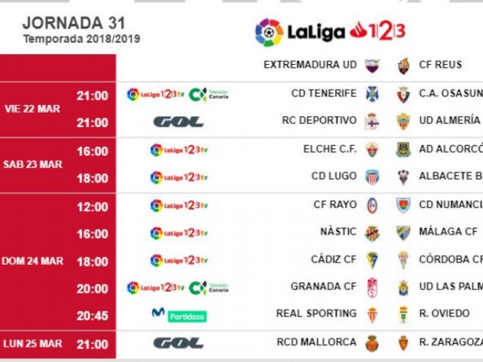 Horarios y fechas de la 31ª jornada de Segunda División, con el Mallorca-Real Zaragoza ubicado en la noche del lunes.