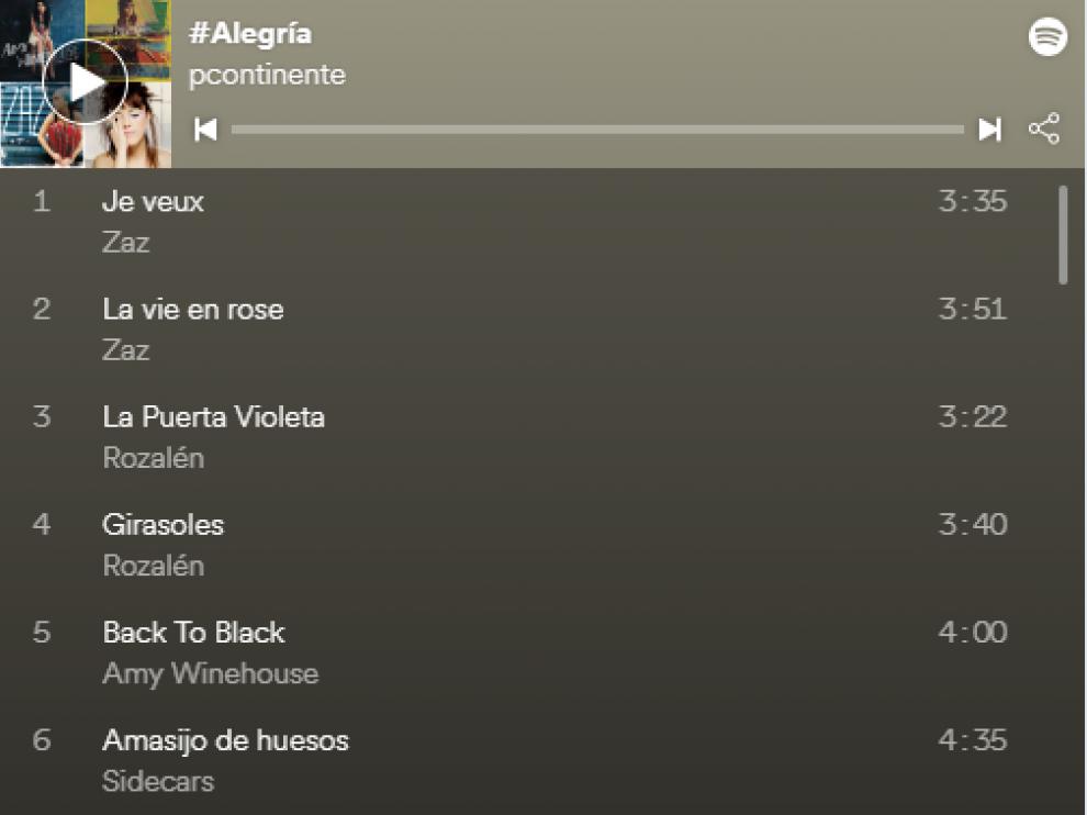 Lista Spotify Pilar Alegría