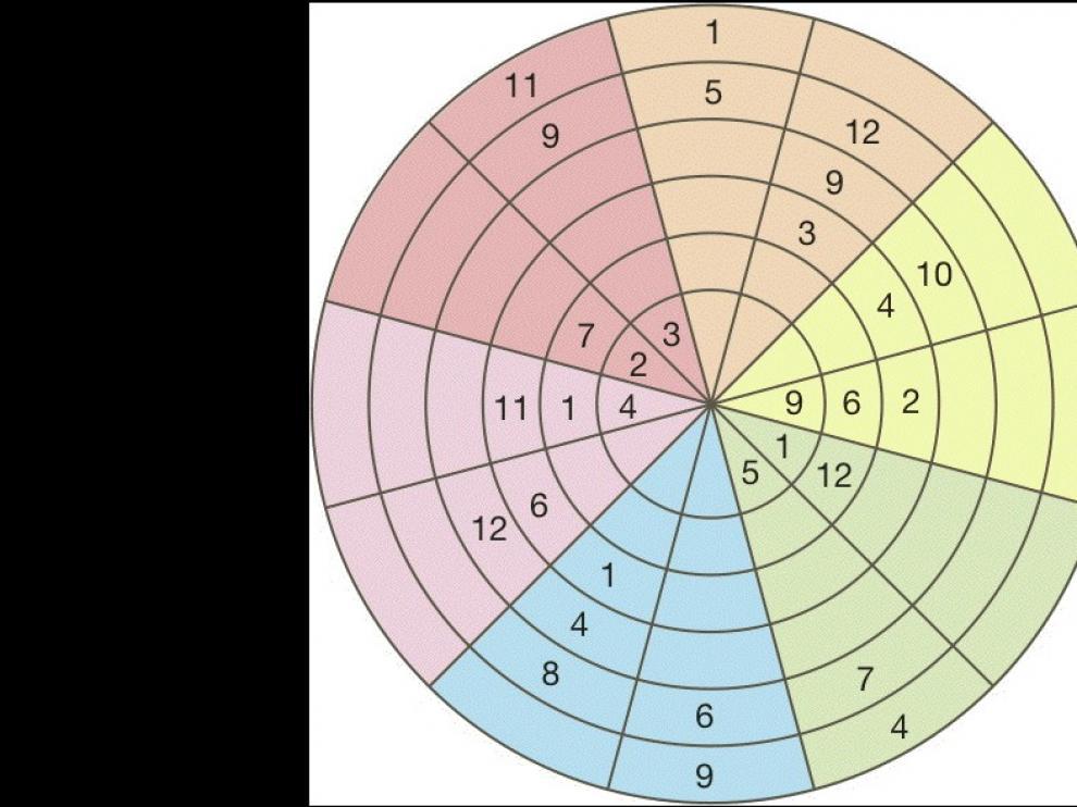 Resuelve este pasatiempo que homenajea al número pi