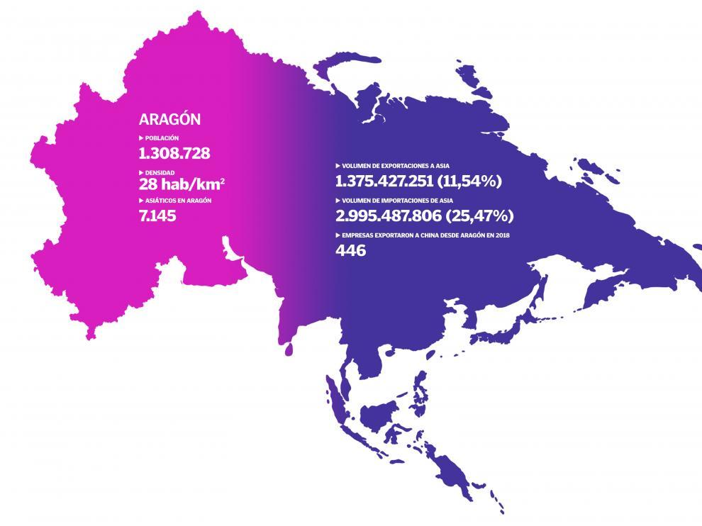 Mapa Aragón Asia