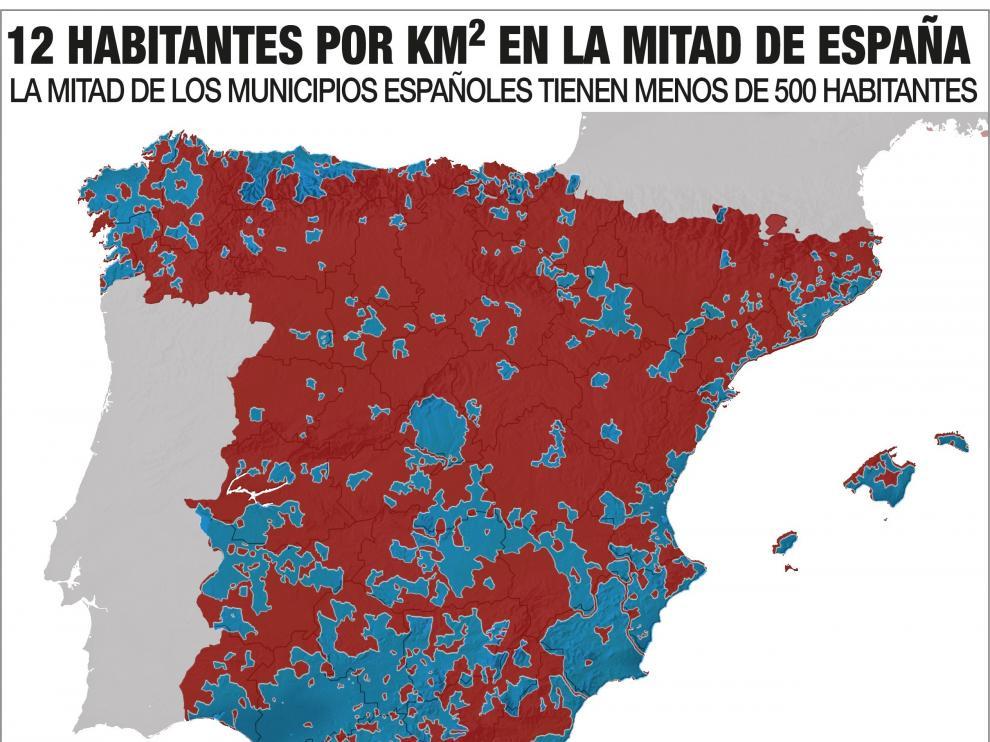 Datos de población en España