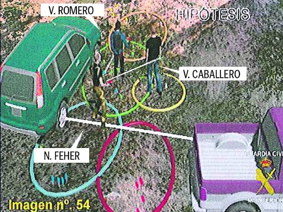 Los guardias Romero y Caballero se encontraban juntos –al lado de la puerta del copiloto de su coche– cuando fueron sorprendidos por la espalda por Feher.
