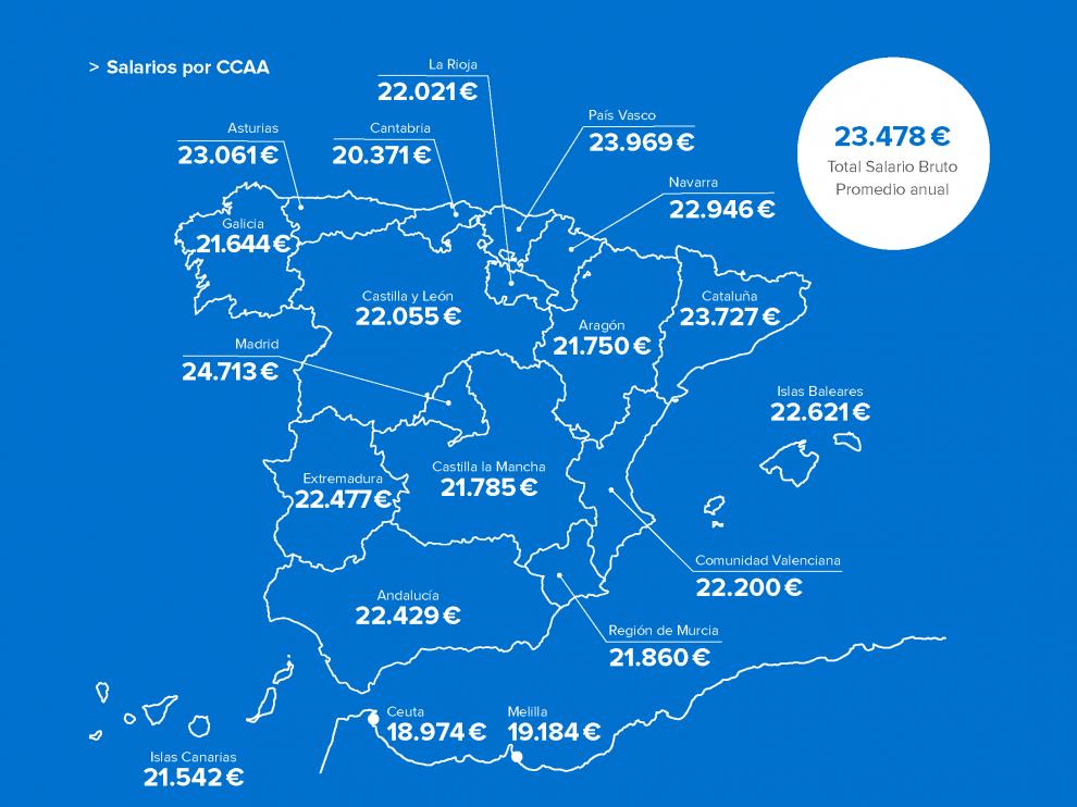 Mapa de salarios brutos en España.