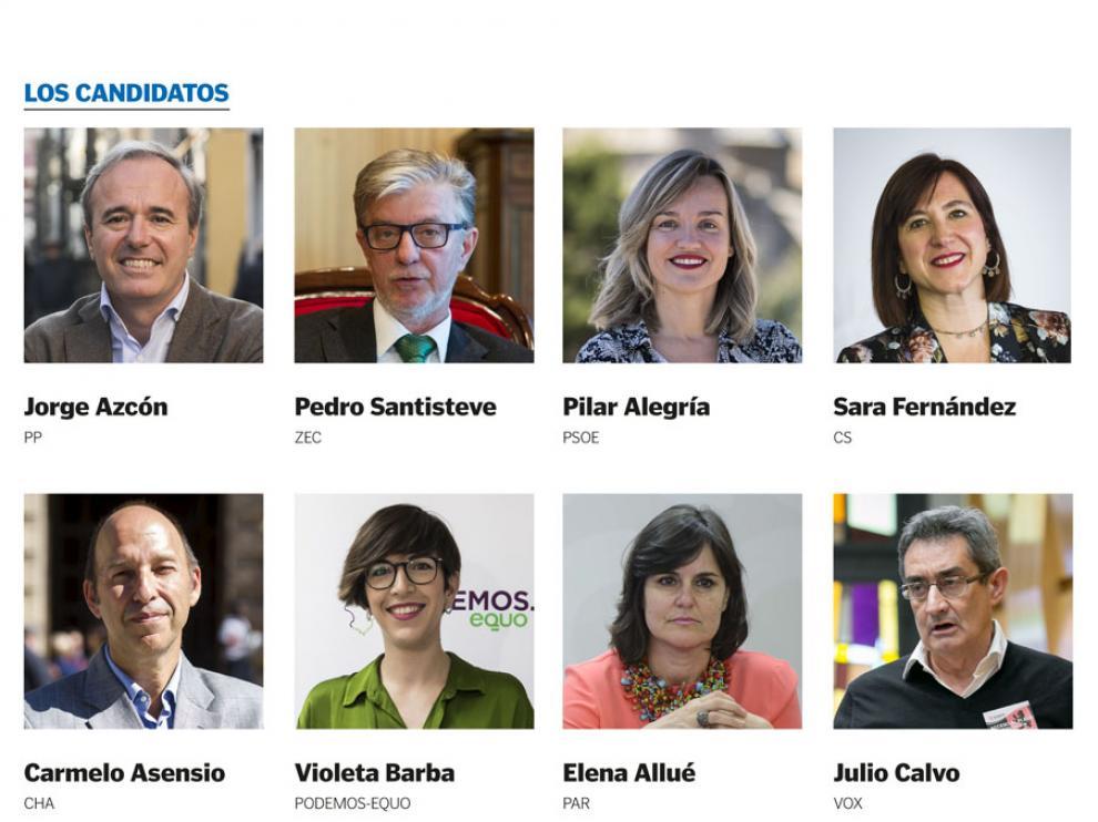Candidatos a la alcaldía de Zaragoza