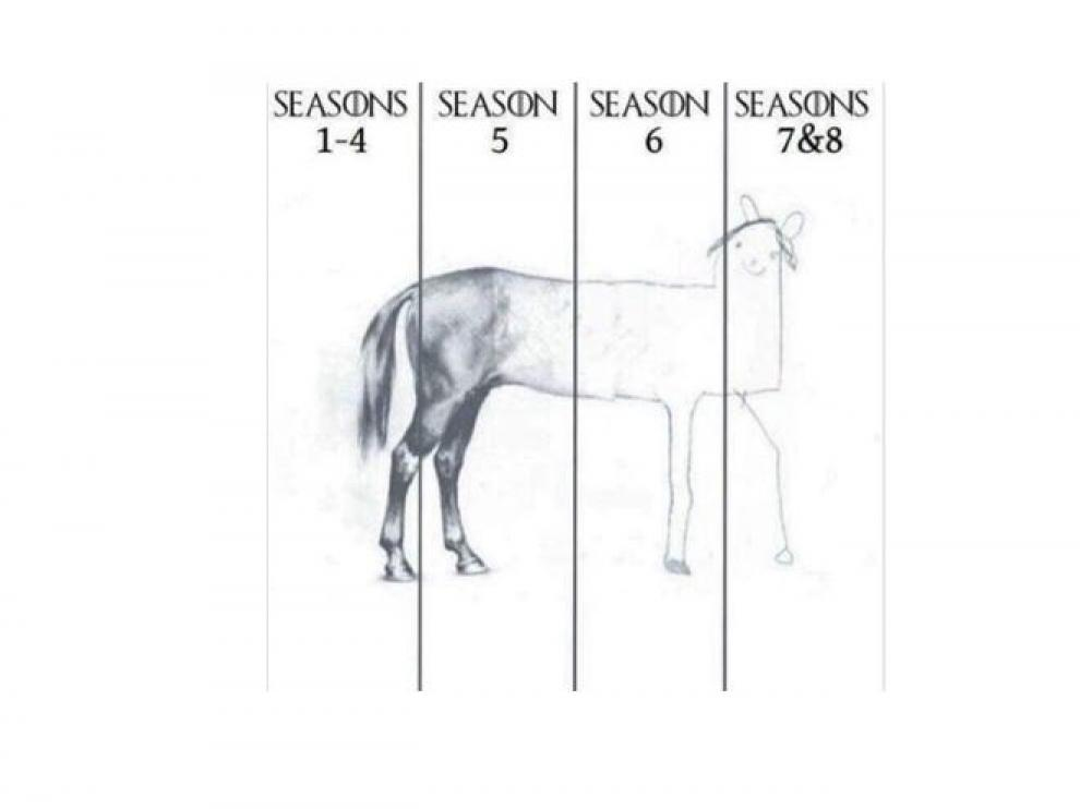 Temporadas de Juego de Tronos
