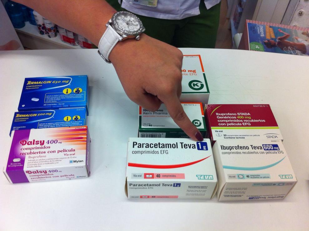 Antihistaminico sin receta precio