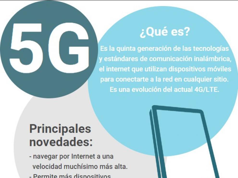 Infografía sobre el 5G