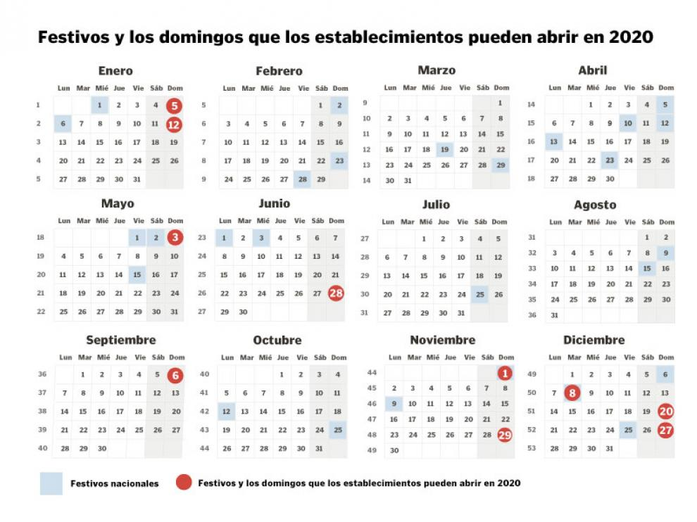 Calendario comercial de apertura en festivos y domingos para el próximo 2020