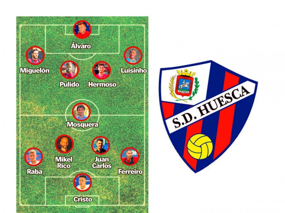 Posible once titular del Huesca