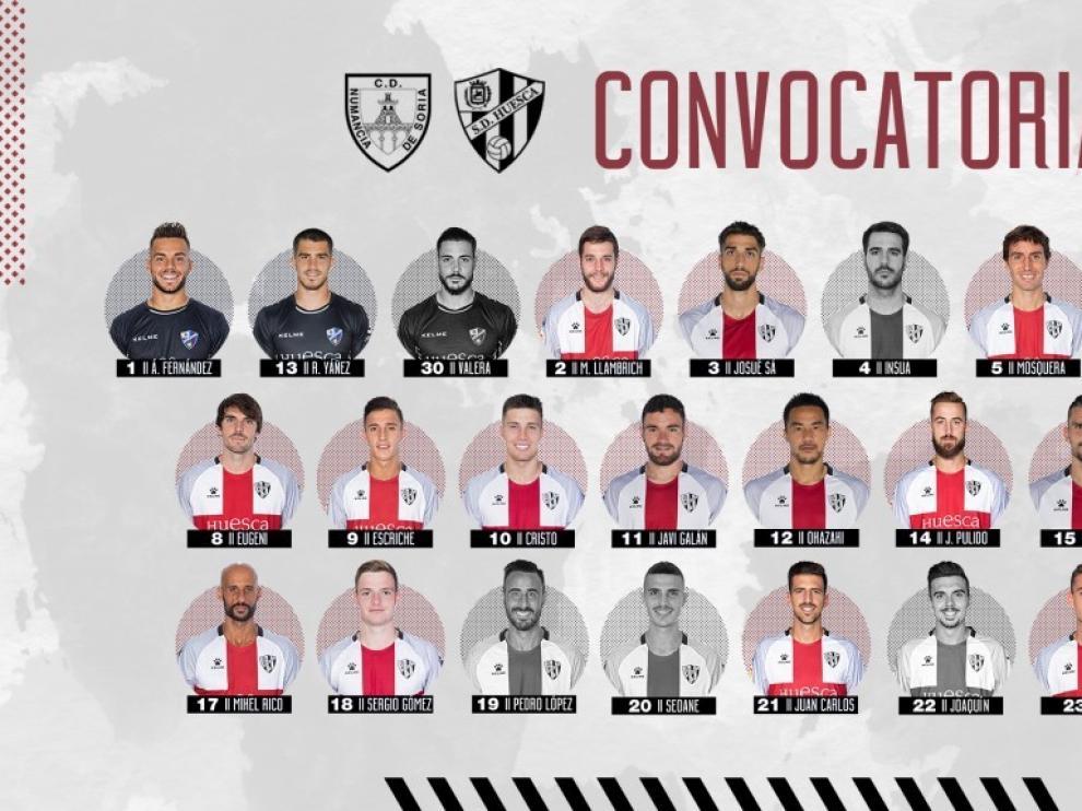 Lista de convocados por la SD Huesca para enfrentarse este sábado con el Numancia.