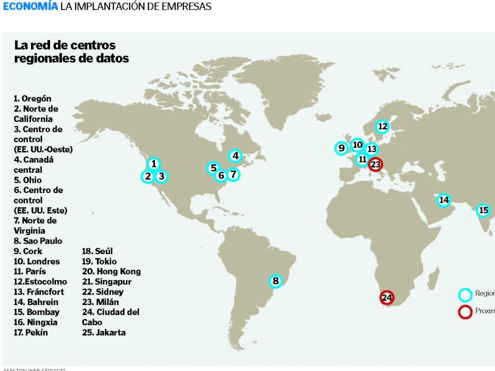 La red de centros regionales de datos.