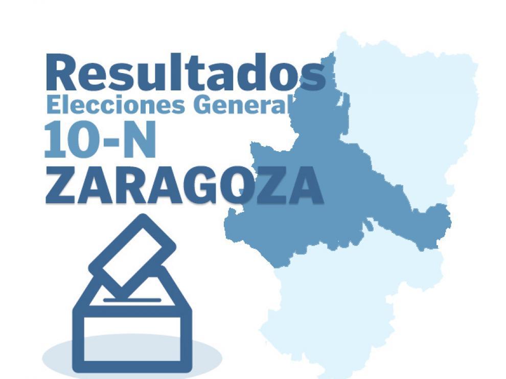 Resultados de las elecciones generales del 10 de noviembre en Zaragoza