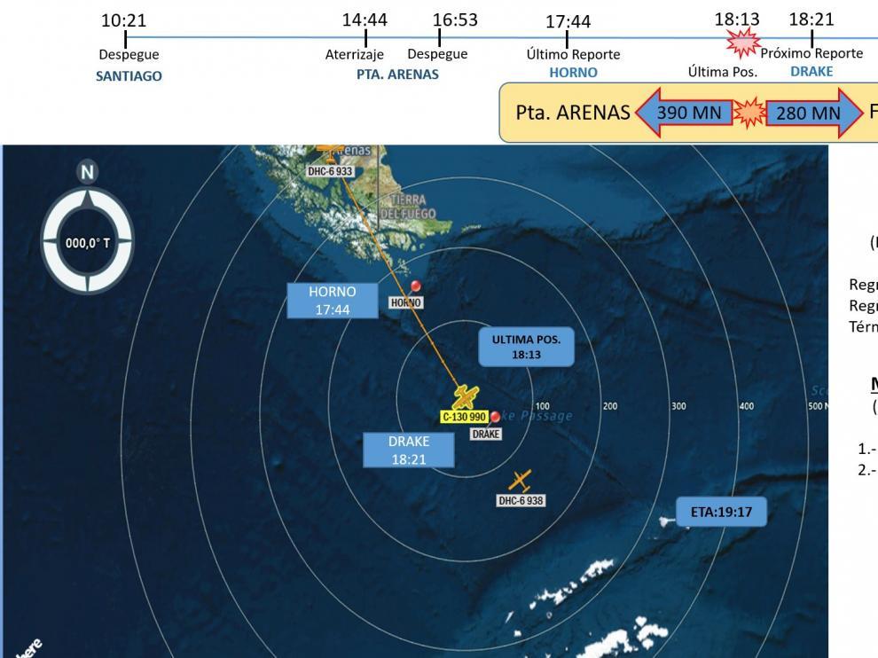 Plan de vuelo del avión militar chileno desaparecido.
