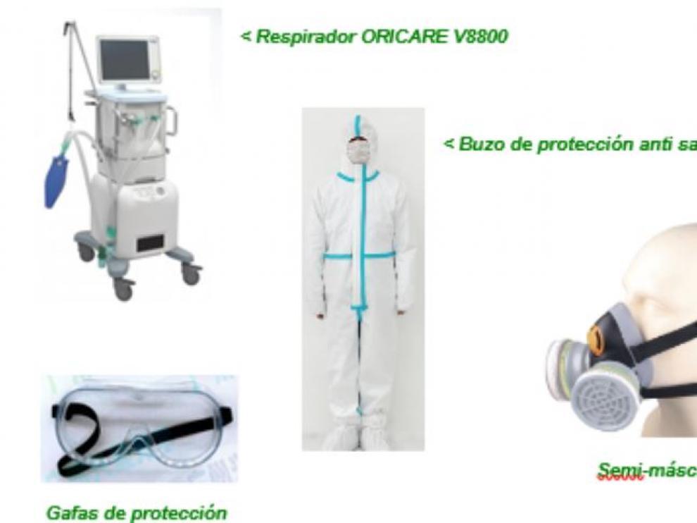 Parte del material sanitario adquirido por Iberdrola