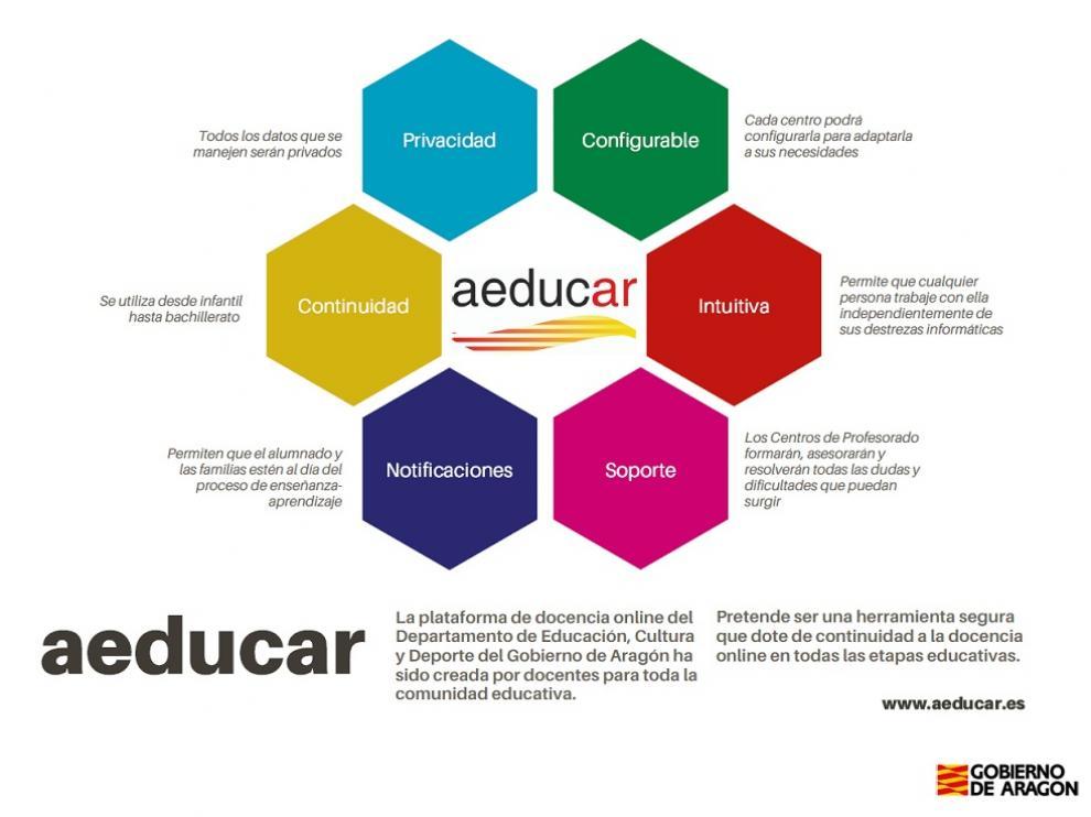 Plataforma Aeducar