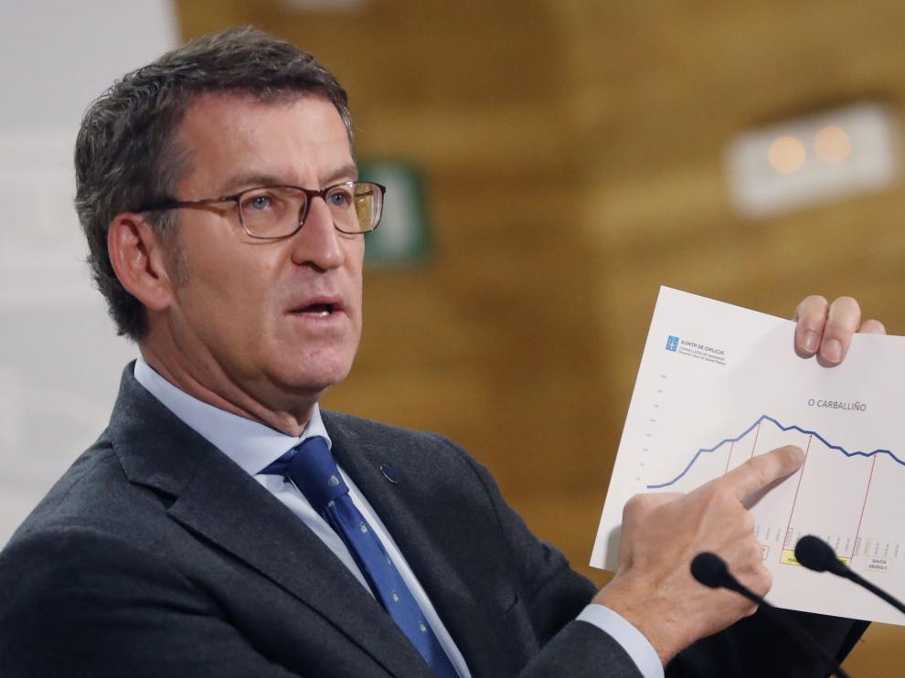 Galicia cerrará las actividades no esenciales para el 60% de la población