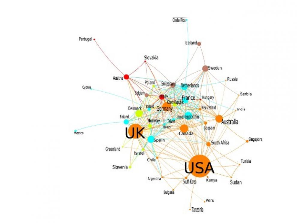 Clasificación de países por publicación de artículos a finales de 2018. Es claro el enorme dominio de los países anglosajones (EE. UU. y Reino Unido, junto a Australia) seguidos de Alemania, Canadá, Italia, China, Francia, Holanda y España como los más destacados.