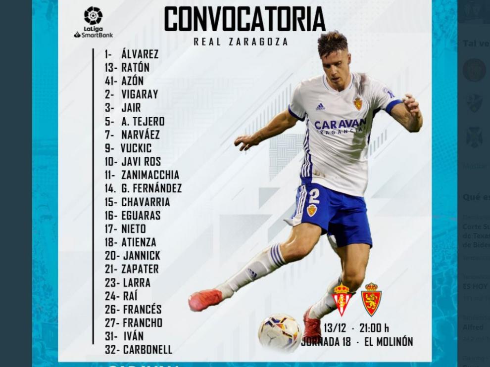 Convocatoria del Real Zaragoza para el partido de este domingo en Gijón
