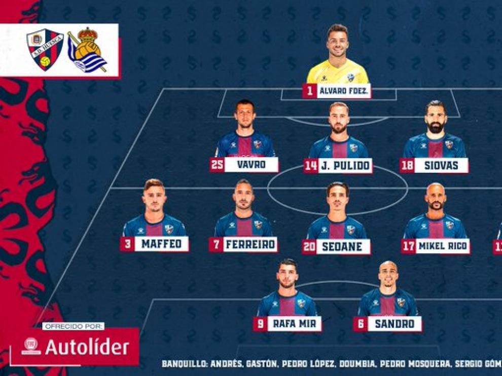 Alineación de la SD Huesca en su duelo con la Real Sociedad.