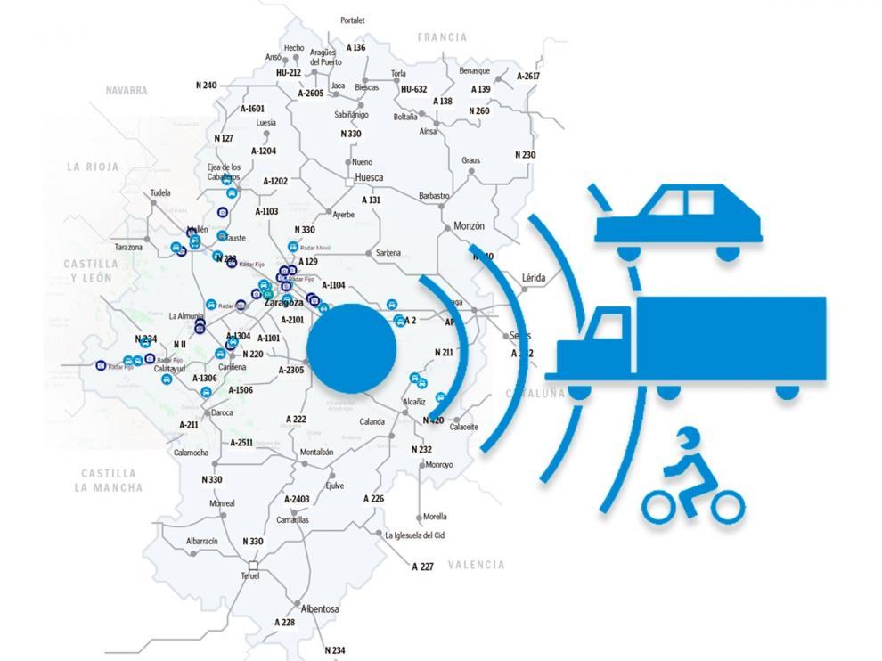 Mapa de los radares en Aragón.