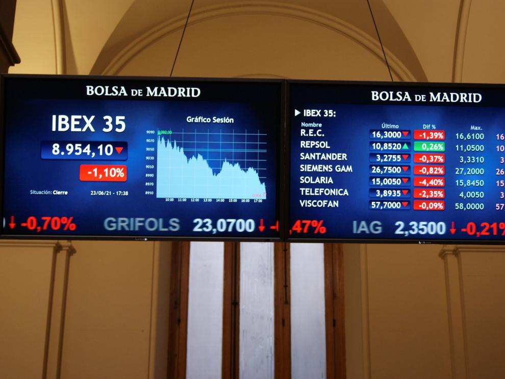 El Ibex cae un 1,1 % y pierde los 9.000 puntos por el temor a la inflación