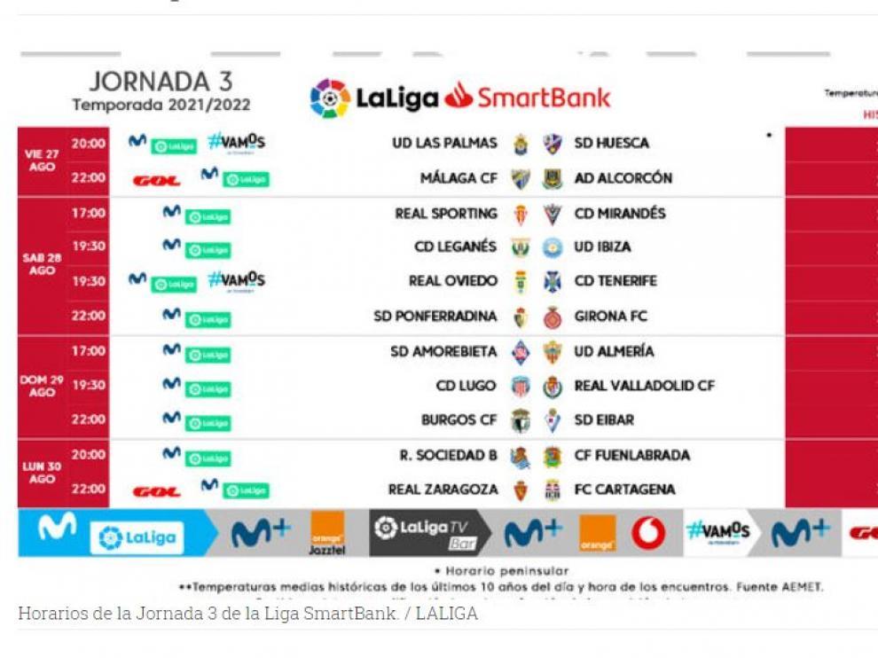 Horarios de la jornada 3 de Segunda División, que se jugará en torno al fin de semana último de agosto, el del domingo 29.
