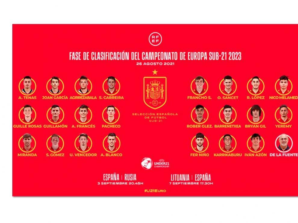Convocados para la selección sub-21 de España.