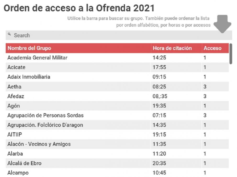 Buscador de grupos de la Ofrenda de Flores 2021 en Zaragoza