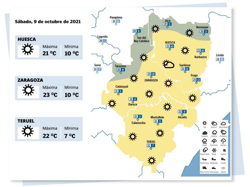Mapa del tiempo en Aragón el sábado 9 octubre de 2021