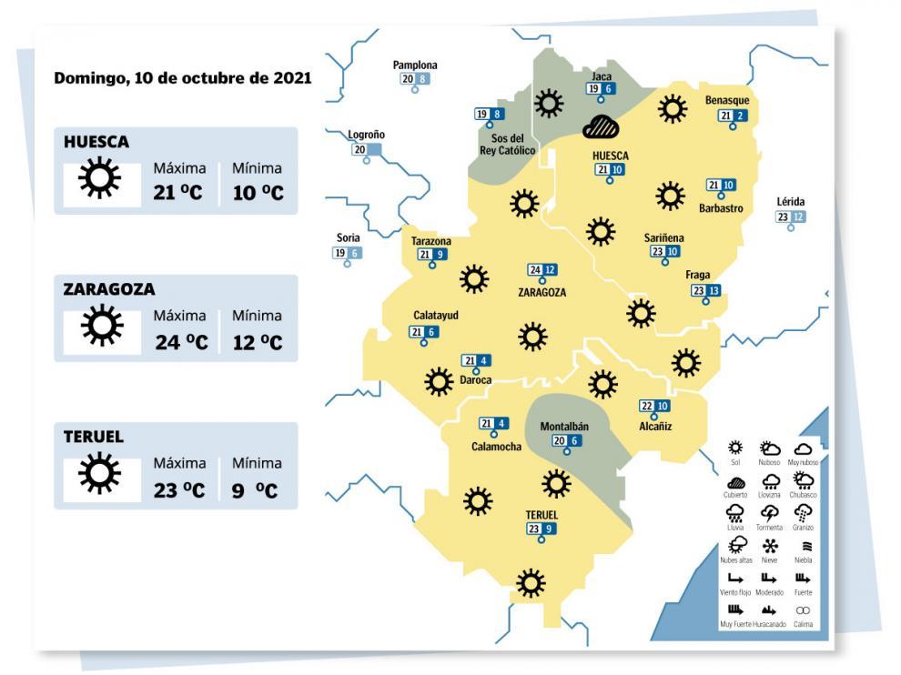 El tiempo en Aragón.