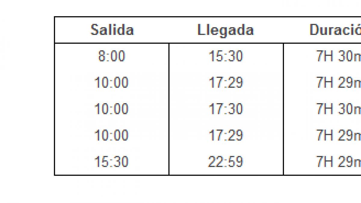 Bus Zaragoza Valencia Horarios — Elperolo